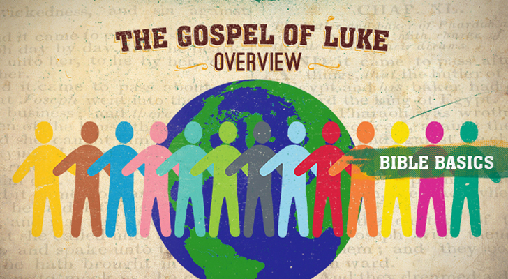 The Gospel of Luke: Pt. 1 – Overview