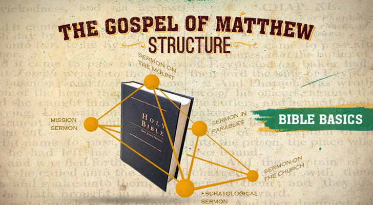 The Gospel of Matthew: Pt. 2 - Structure