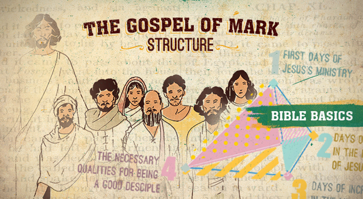 The Gospel of Mark: Pt. 2 - Structure